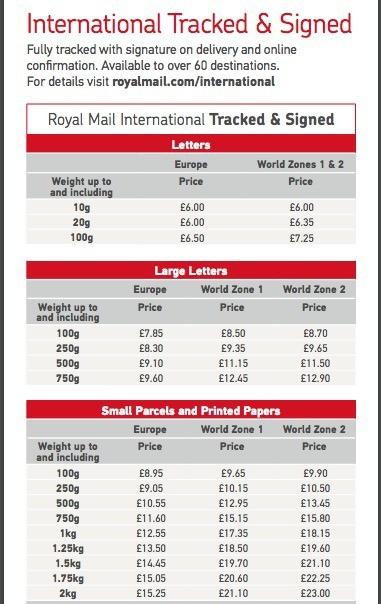 Royal mail international tracked